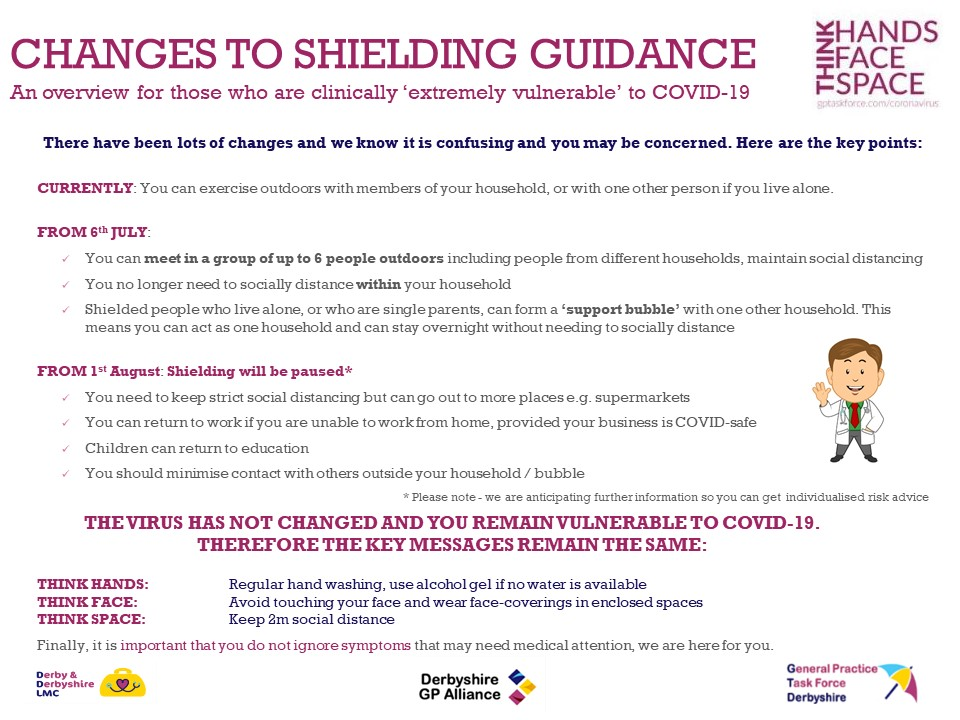 Guidance for Shielding Patients June 2020